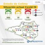 covid19 colima - Confirmados 115 casos de #Covid-19 y 3 nuevas defunciones en el Estado de #Colima