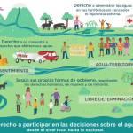 AguaP.jpgfit1025766ssl1 - La ley y la construcción del buen gobierno del agua