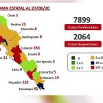 reportan 124 nuevos casos positivos de covid 19 en sinaloa 2 crop1593359850254.png 673822677 - Reportan 124 nuevos casos positivos de Covid-19 en Sinaloa