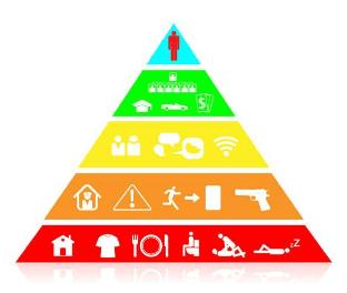 Imagen 3 - La famosa Pirámide del estadounidense Maslow