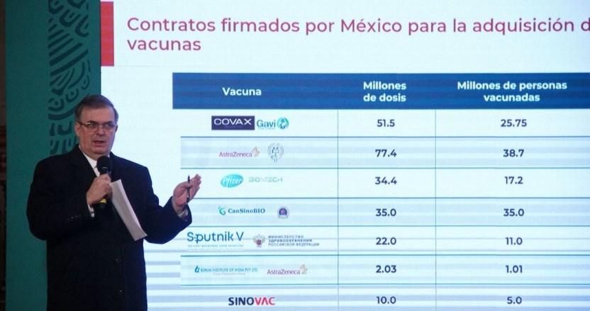 mexico queja en la onu ebrard - México llevará mañana una queja ante la ONU contra los países acaparadores de vacunas, anuncia Ebrard