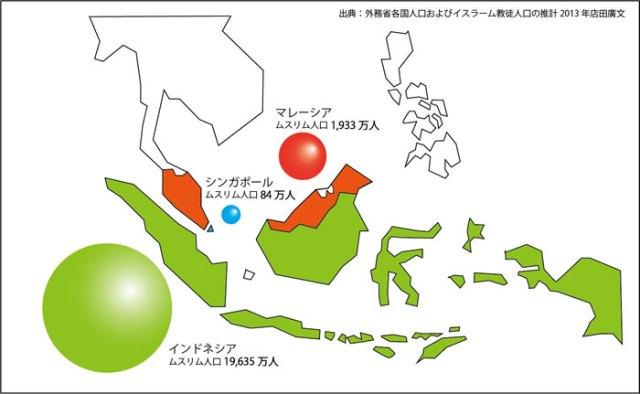 インドネシア、マレーシア、シンガポールの3国でのムスリム人口は2.2億人