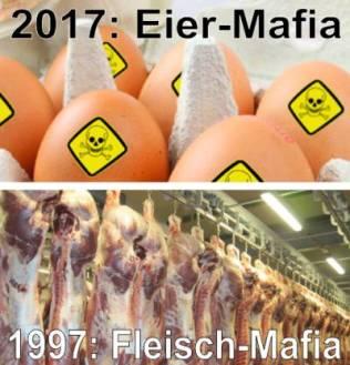 Eier- und Fleisch-Mafia