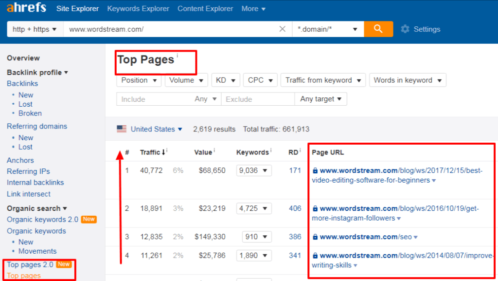 Pages with the most organic traffic for www wordstream com 1 1