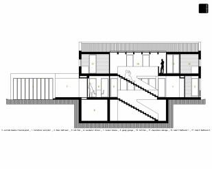 casa_EM_sectiune longitudinala