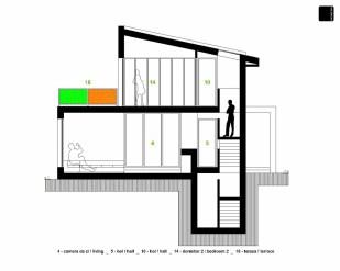 casa_EM_sectiune transversala