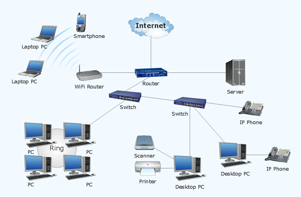 Local Area Network (LAN). Computer And Network Examples