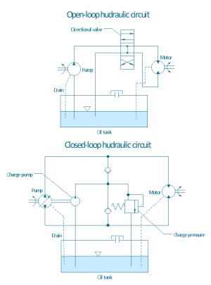 Hydraulic schematic | Hydraulic circuits | Mechanical