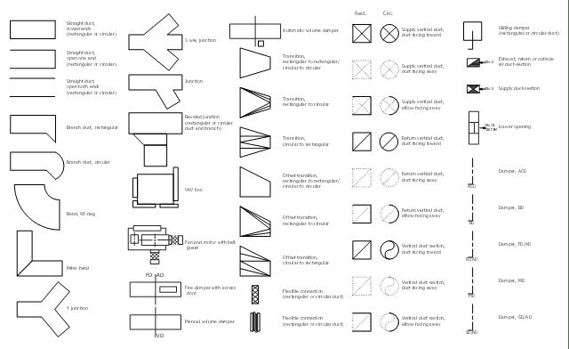 Hvac Diagram Drawing - Wiring Diagrams Schema