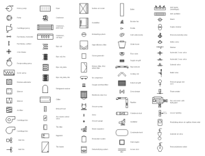Design elements  HVAC equipment