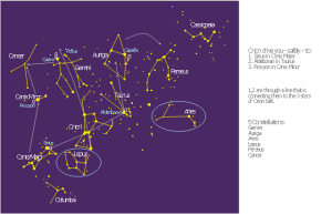 Constellation Chart | Orion work | Illustration Software | Orion Constellation Drawing