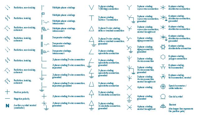 design elements  qualifying  cafe electrical floor plan