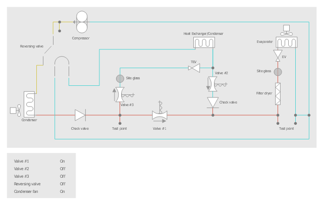 pict hvac schematics central air pool heater diagram flowchart example?resize\\\=640%2C404\\\&ssl\\\=1 central air wiring diagram & fig 1 typical hvac central system residential electrical wiring diagram example at letsshop.co