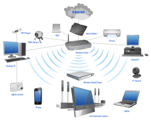 Wireless router work diagram | What Is a Wireless