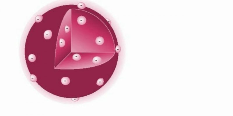 Modelos Atómicos Concepto Tipos Y Características