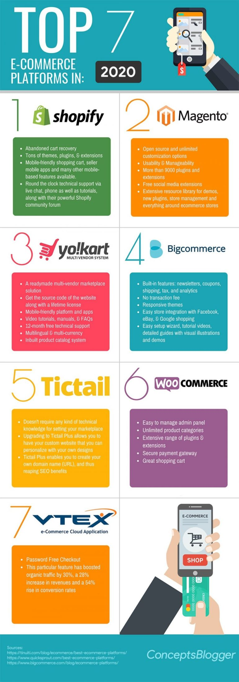 top 7 ecommerce platforms in 2020 infographic