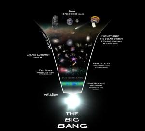 the-big-bang