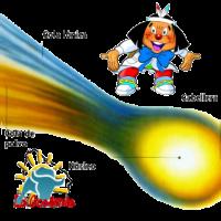 De paso en los azules cielos de la Tierra: cometas