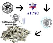 #1 JEWISH SCAM ON HUMANITY!
