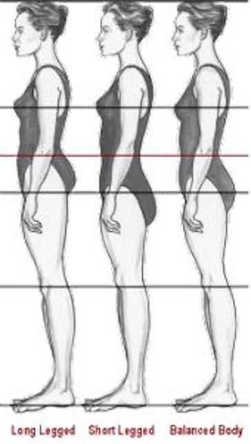 Busto lungo e gambe corte: come vestirsi?
