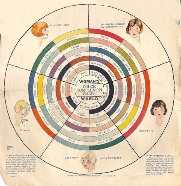 Cos'è l'armocromia: una spiegazione facile e alla portata di tutte!