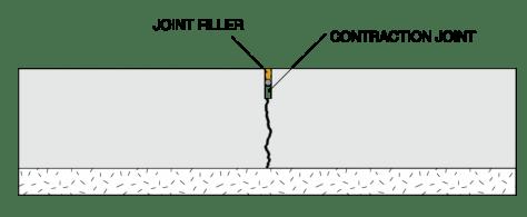 control-joint-filler-original