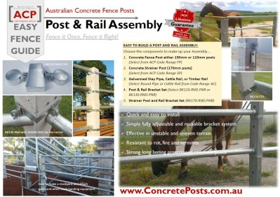 ACP Info Sheets – Assembly – PostnRail A