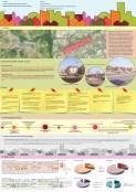 Concurso Mass Housing - Regional - Países em Transição - Terceiro Lugar - Prancha 3