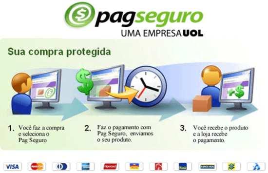 Pagamento Seguro pelo site do Pagseguro