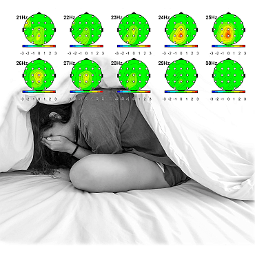 Top of head shape graphics showing brainwave frequency prevalence in green and yellow above a grey-scale woman cowering underneath a white duvet.
