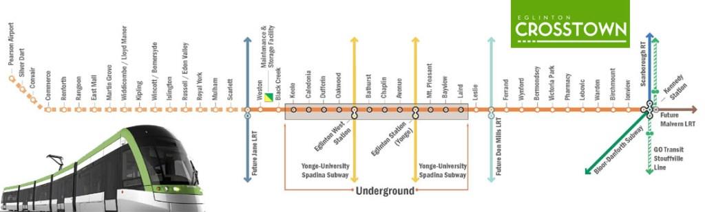 Yonge & Eglinton Toronto LRT Streetcar map.