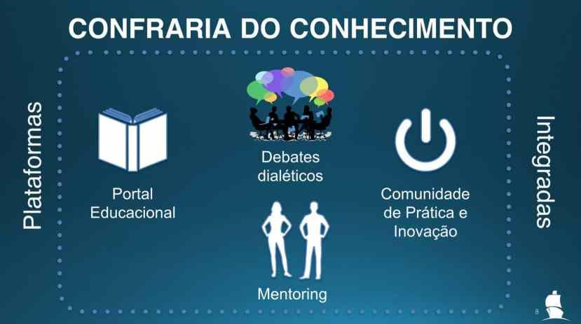 aprender, colaborar e inovar