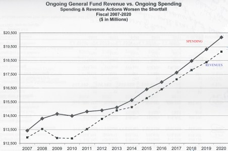 spending-revenue-graph-FIXED