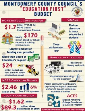 MoCo infographic