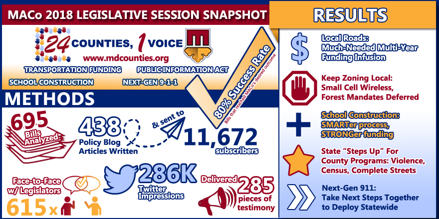 2018 Legislative Results Infographic