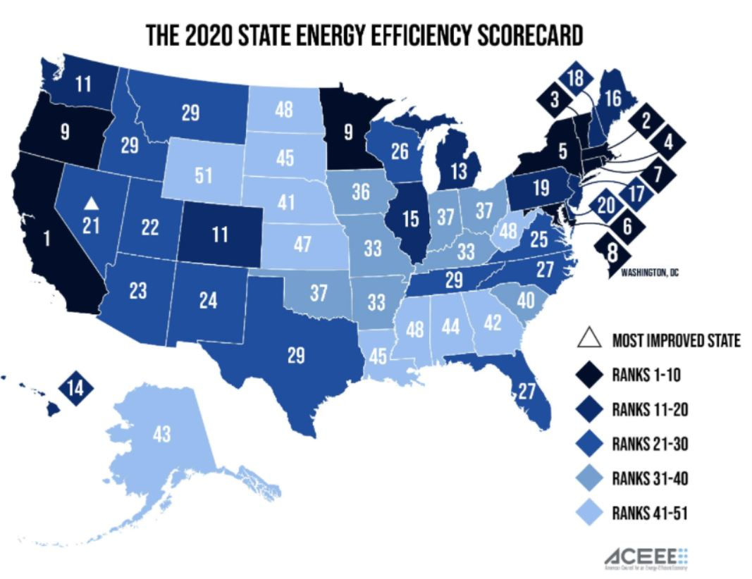 Maryland Achieves Top Ten Ranking for Energy Efficiency