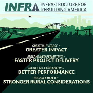 Apply now: Feds Awarding up to $906 Million for Infrastructure Improvement Projects
