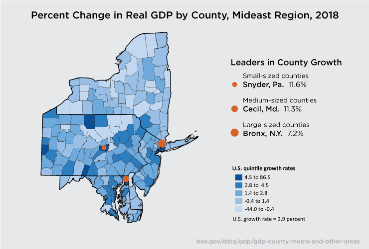 Cecil Leads Mideast in Economic Growth for Medium-Sized Counties