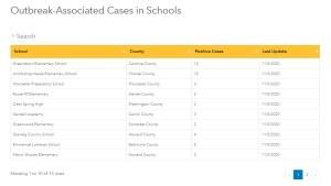 MDH Releases K-12 Schools COVID Dashboard