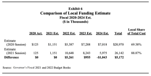 Local Election Officials: Fund New Pollbooks 50/50 State/County