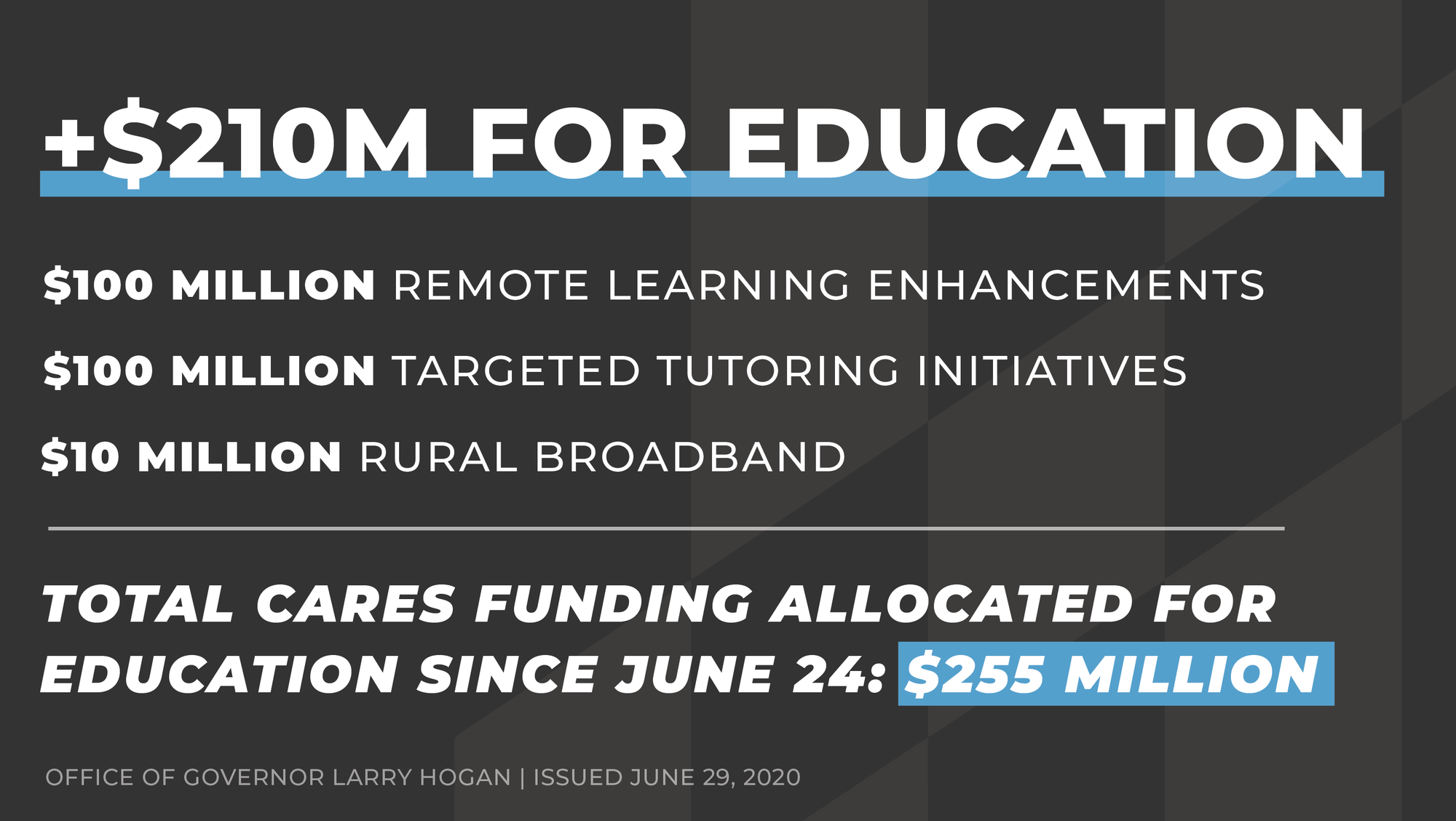 Hogan Announces $210 Million for Remote Learning and Targeted Tutoring