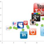 Se habla de… el IV Estudio Anual de Redes Sociales