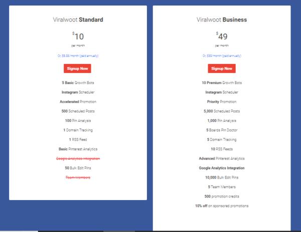 Planificar-Precios ViralWoot