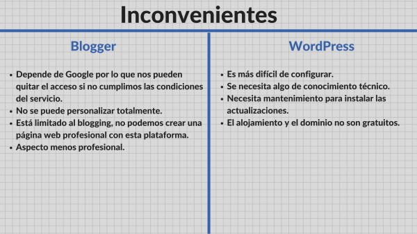 inconvenientes-blog-corporativo-blogger-wordpress-conectayavanza