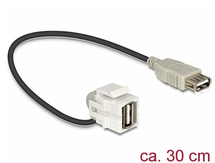 USB A mamă