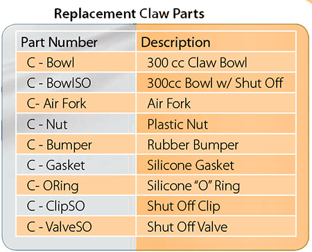 300 Replacement Claw Parts