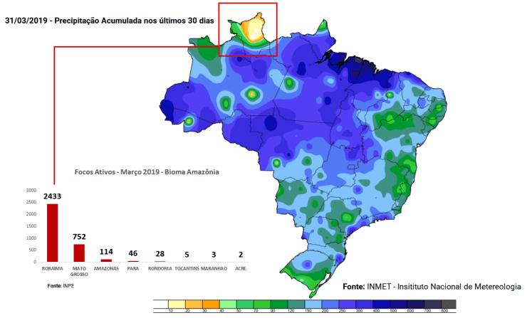 EXCLUSIVO: Análise dos dados históricos dos últimos 20 anos da Amazônia 28
