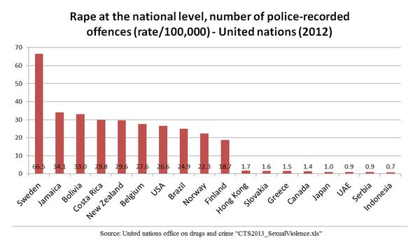 A Suécia multiculturalista caminha para o abismo 18