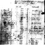 Southern Antebellum Plantation Records and Regional Movement
