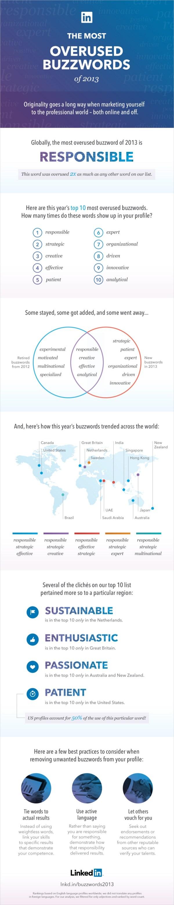 Top Ten LinkedIn Buzzwords Teacher Resumes